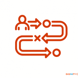 Customer Journey with SignifyCRM
